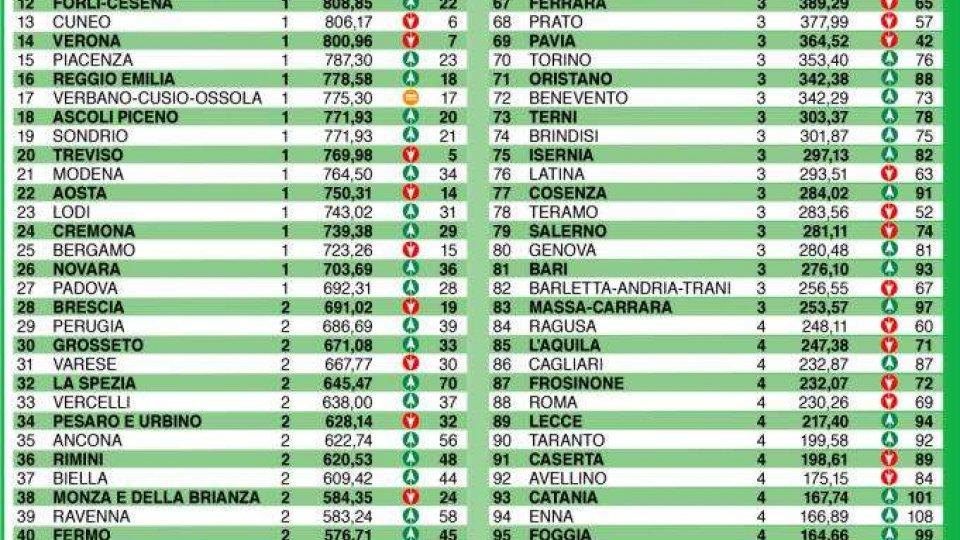 San Marino - Processo Biagioli, nuova ricusazione da parte degli imputati