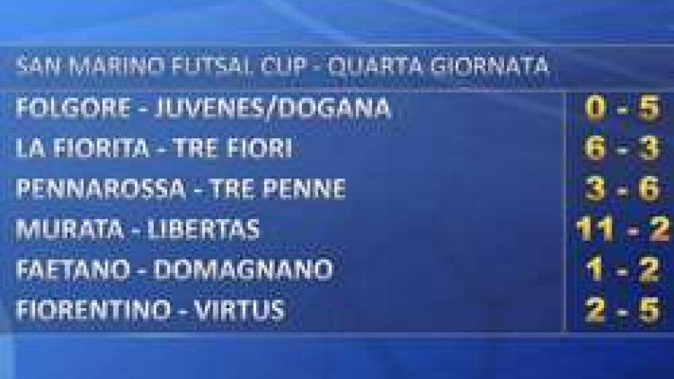 Futsal Cup: i risultati della quarta giornata