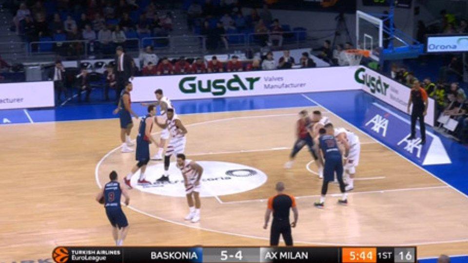 EurolegaEurolega: Milano ko con Baskonia, Buducnost domina il Real