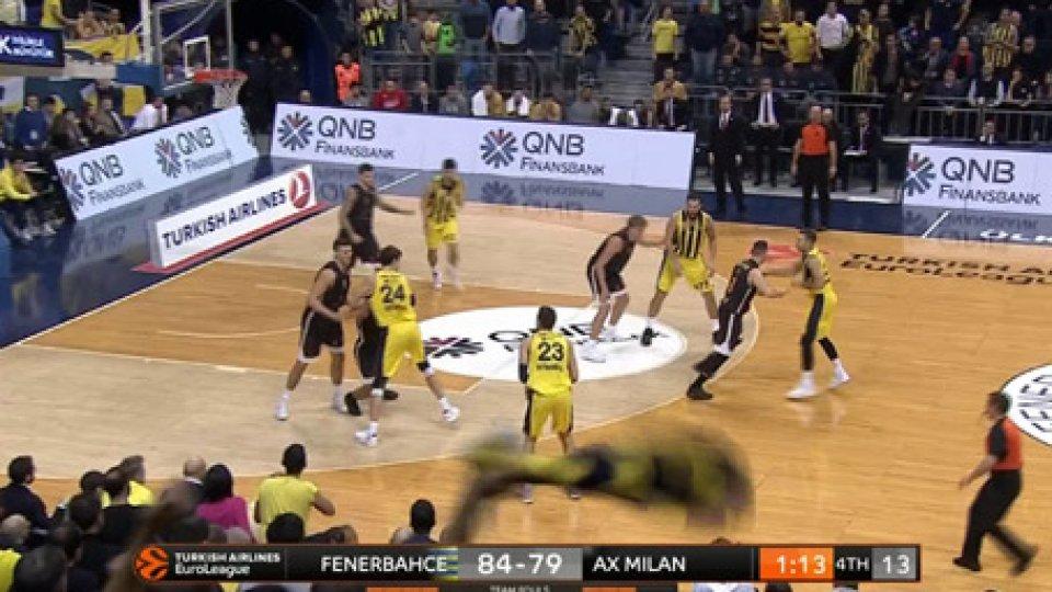 EurolegaEurolega: Fenerbahce batte Milano e si conferma in testa