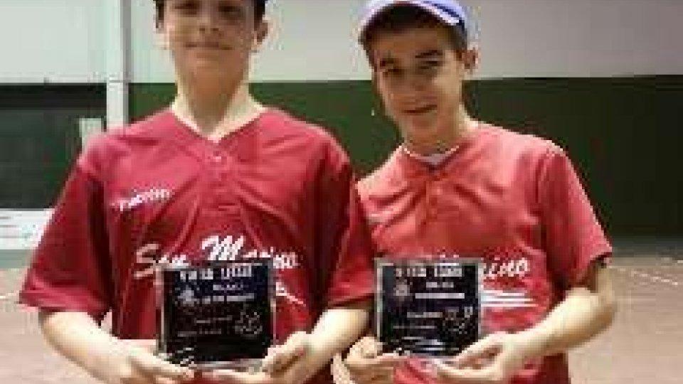 Baseball: gli Allievi di San Marino puntano al titolo nazionale