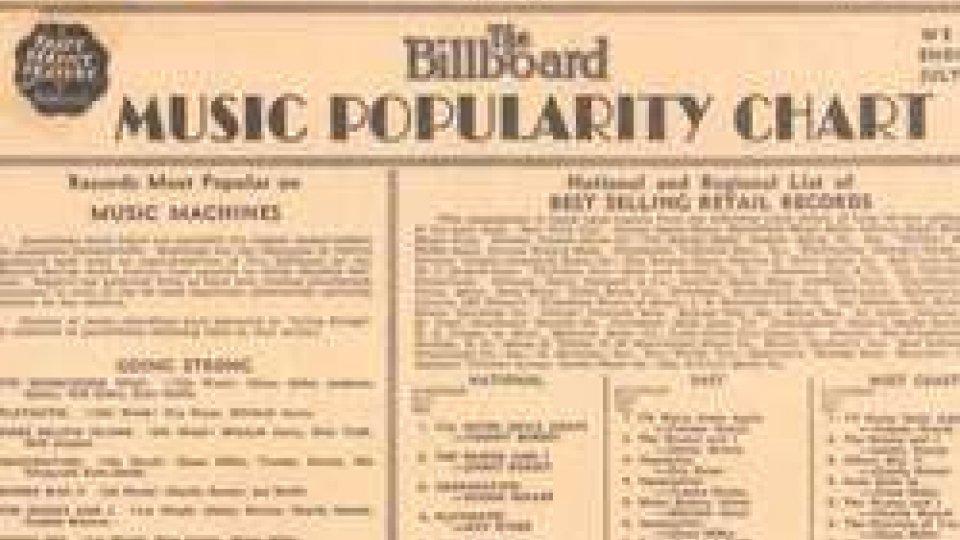 la pagina della chart Billboard