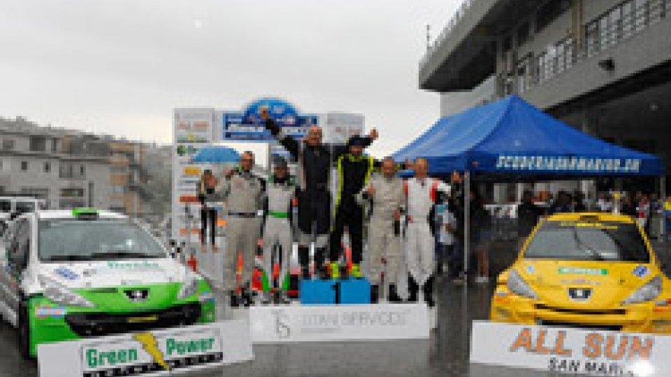 Scuderia San Marino: Jader Vagnini trionfa al 18° Rally Bianco Azzurro