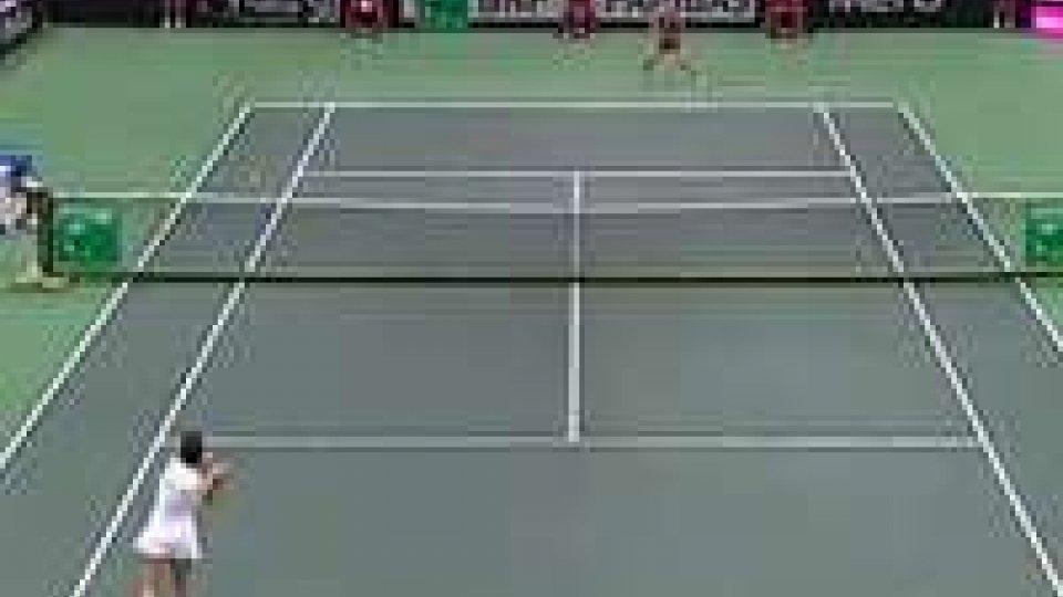 Fed Cup. Tutti i risultati del primo turno