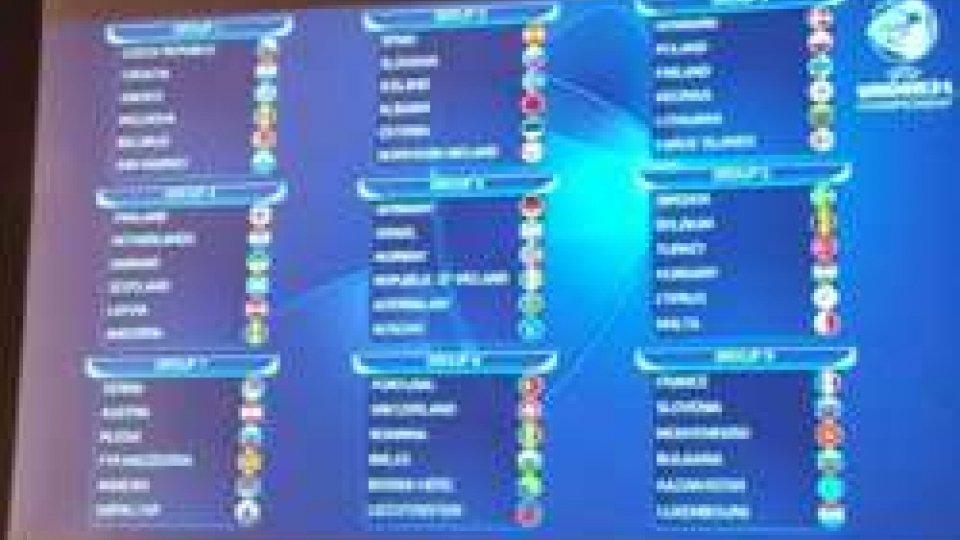 I gironi di qualificazione Europei Under21