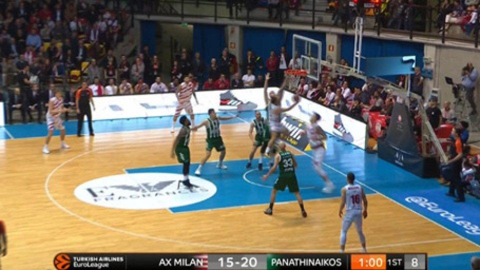 Milano cade al Forum con il Pana, ok Baskonia nel derby con il RealEurolega: Milano cade al Forum con il Pana, ok Baskonia nel derby con il Real