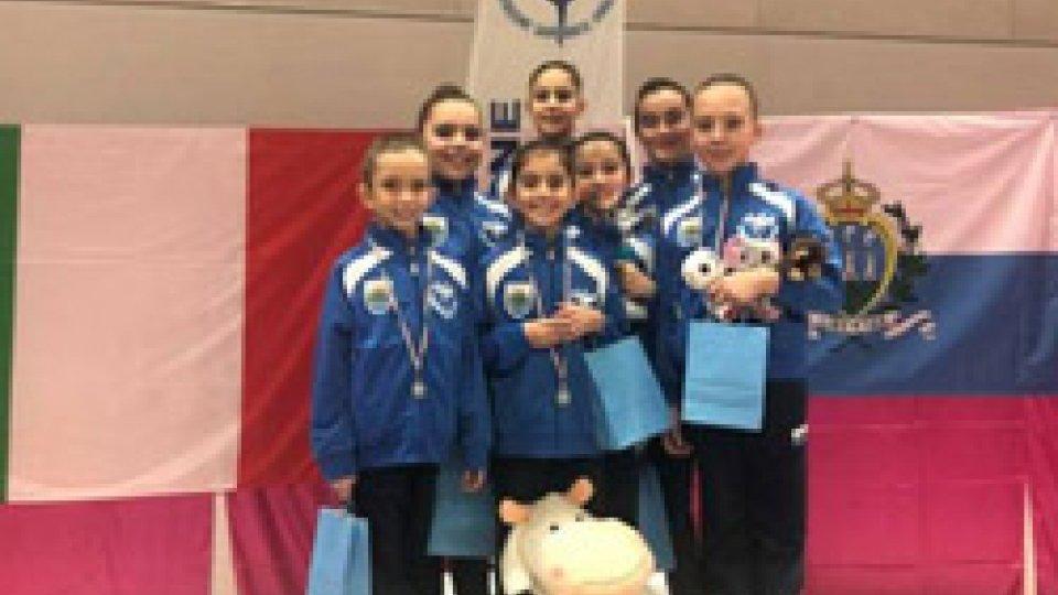 Qualificazione centrata al Torneo delle Regioni per la Società Sportiva Ginnastica San Marino