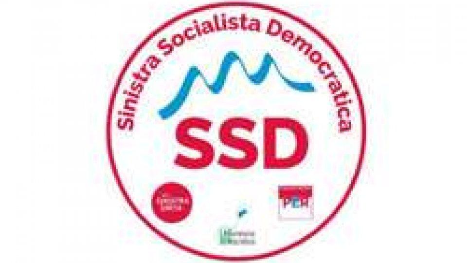 Sinistra Socialista Democratica