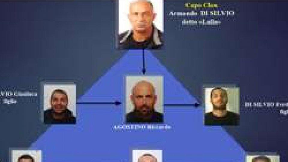 La piramide mafiosaMafia e corruzione elettorale, arresti a Latina