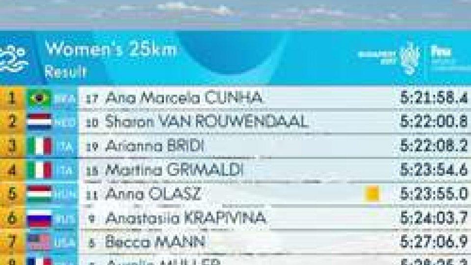 Mondiali nuoto: argento e bronzo per l'Italia nella 25 km