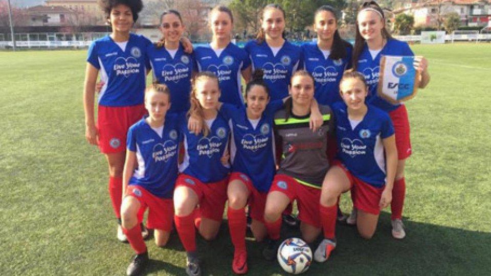 San Marino AcademyArco di Trento: San Marino Academy in finale nel torneo U19 femminile