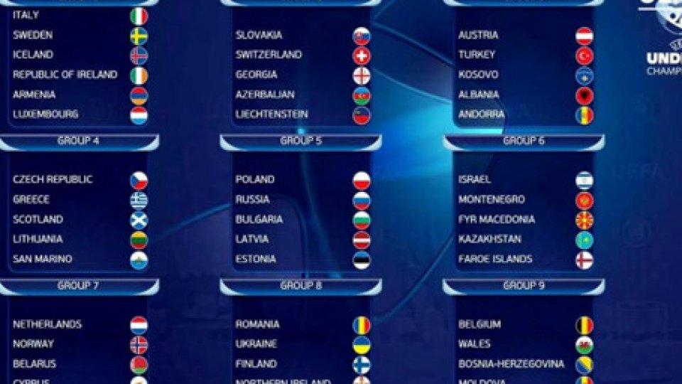 Europei Under 21: San Marino nel gruppo 4