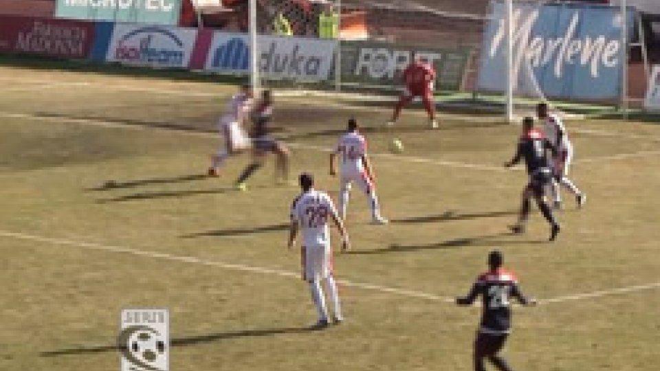 Rimini: per Martini 9 punti in 8 partite.A 10 giornate dalla fine i biancorossi lottano per evitare i play out