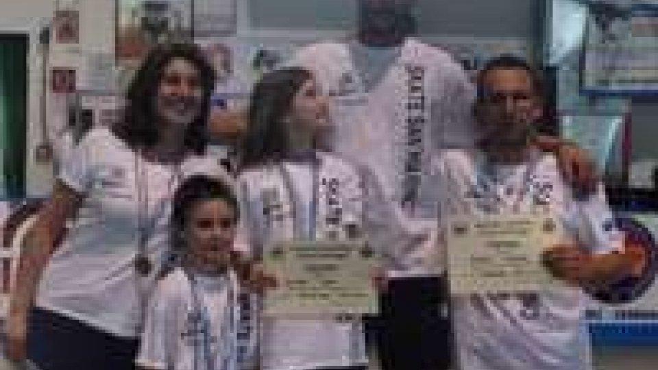Pattinaggio: fine settimana di gare per San Marino alle fasi regionali AICS