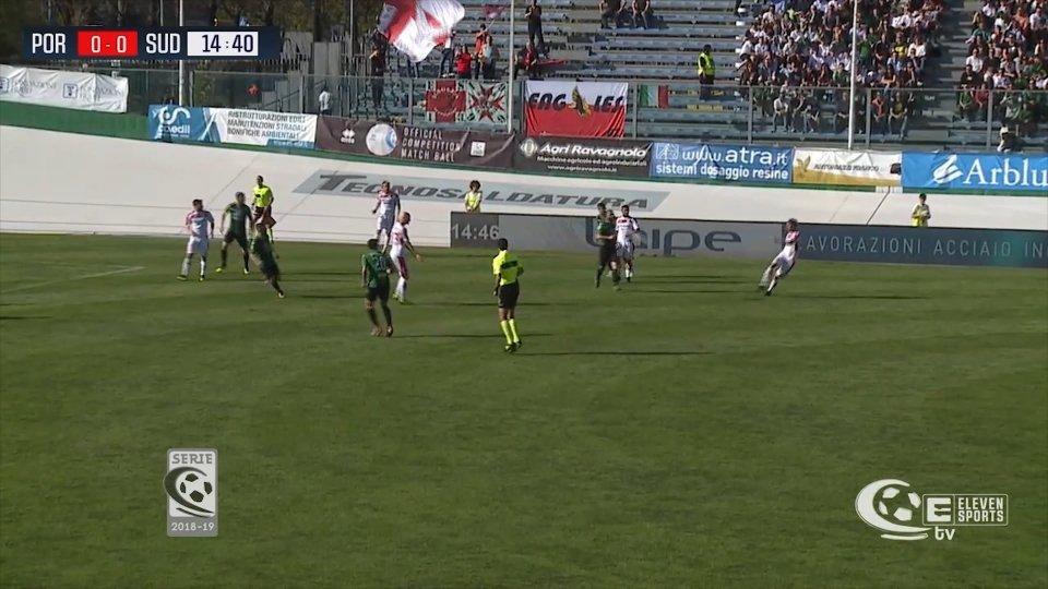 Pordenone-SudtirolPordenone-Sud Tirol, tante occasioni ma finisce 0-0