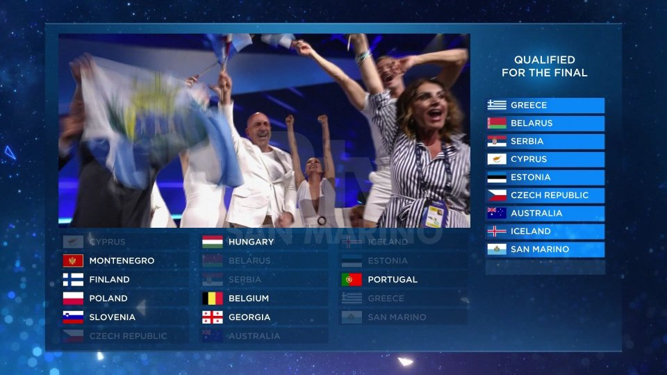 San Marino in finale