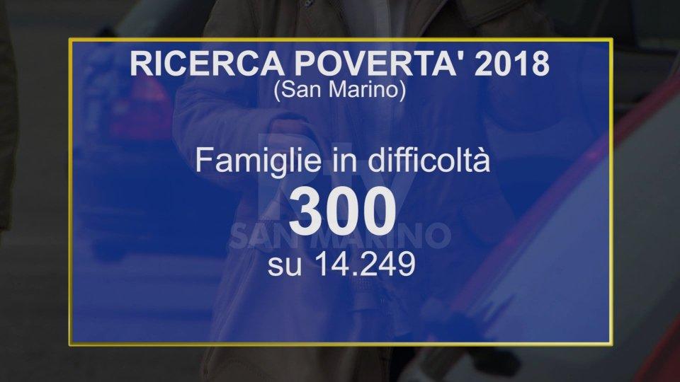 Ricerca sulla povertà a San Marino: circa 300 le famiglie che non arrivano a fine mese
