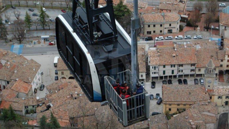 La funivia di San Marino