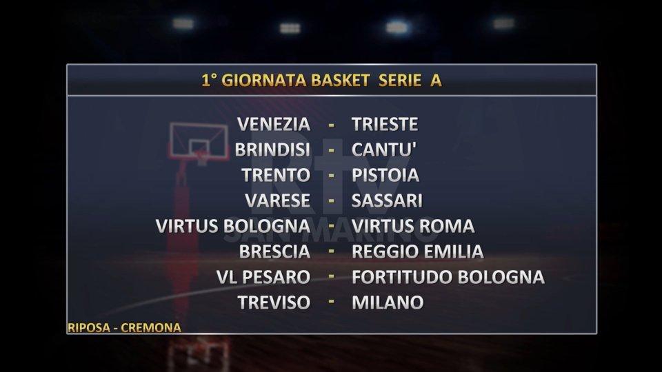 Serie A basket, ecco i calendari: apre VL Pesaro-Fortitudo Bologna