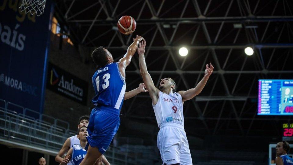 Europei U18, San Marino in semifinale nella Division C