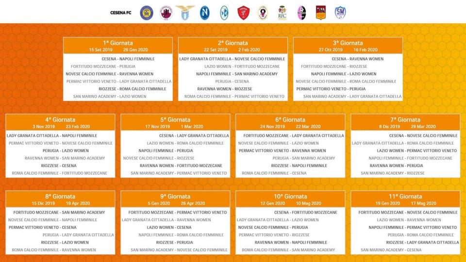 Femminile: per la San Marino Academy debutto contro la Lazio