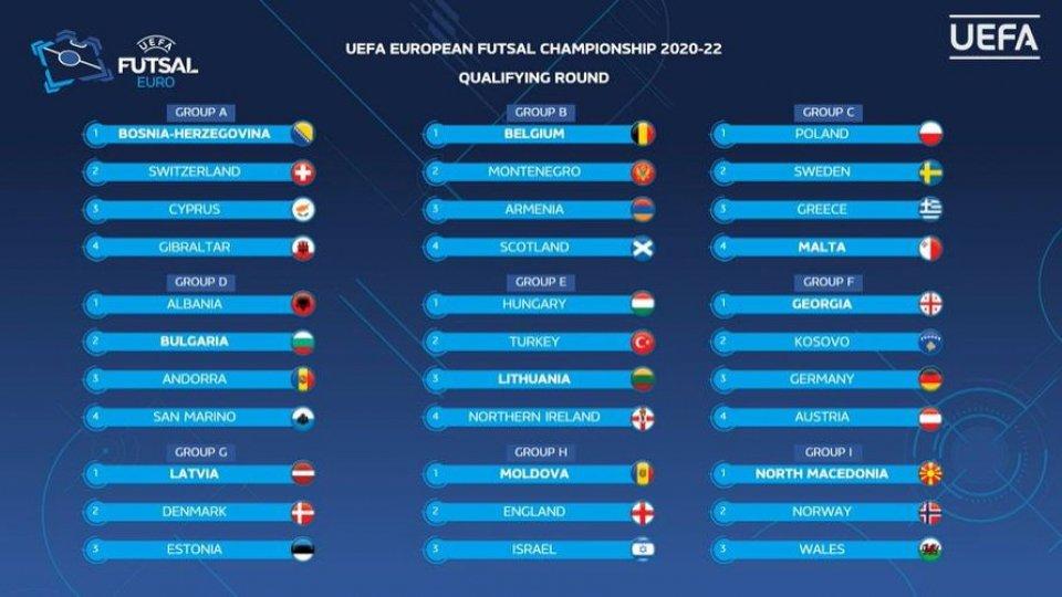Europei: San Marino con Albania, Bulgaria e Andorra