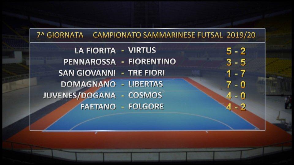 Campionato futsal, i risultati del 7° turno