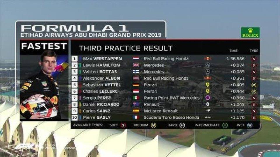 F1 Abu Dhabi: terze libere a Verstappen, secondo Hamilton