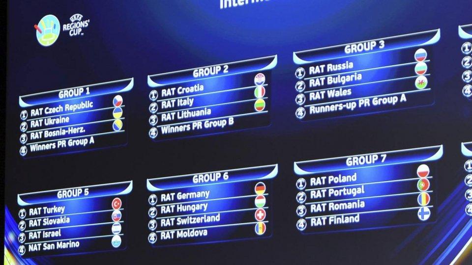 Coppa delle Regioni: a giugno 2020 torna a San Marino