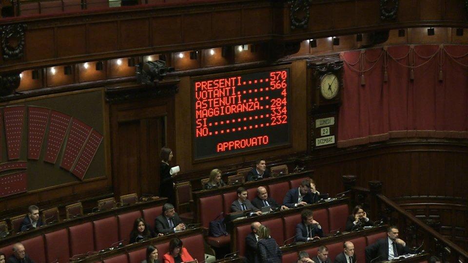 Votazione alla Camera