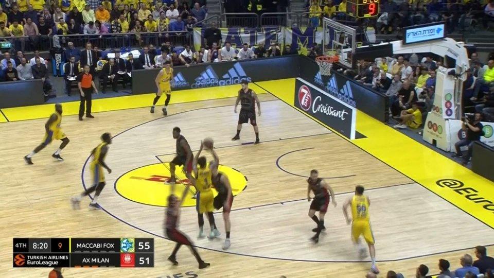 Maccabi, contro Milano arriva la decima