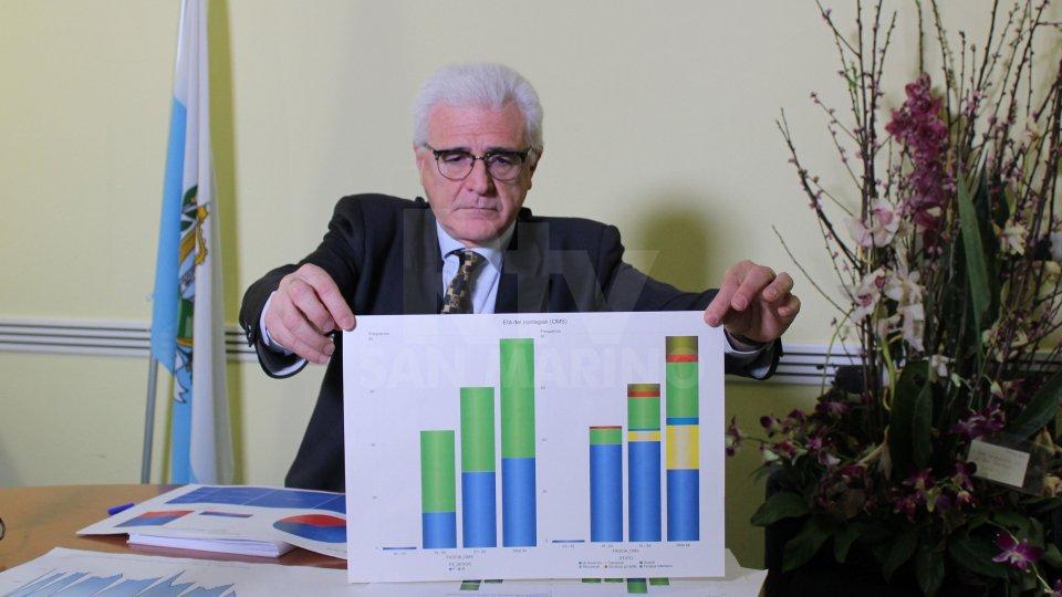 Il punto di Mauro Torresi