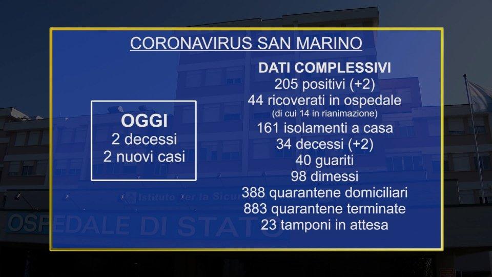 Nel video Gabriele Rinaldi
