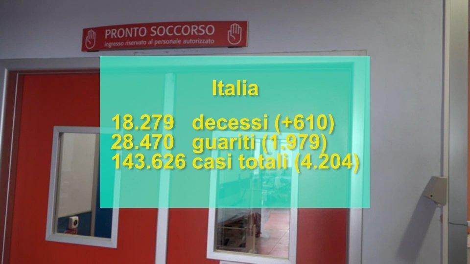 I casi in Italia