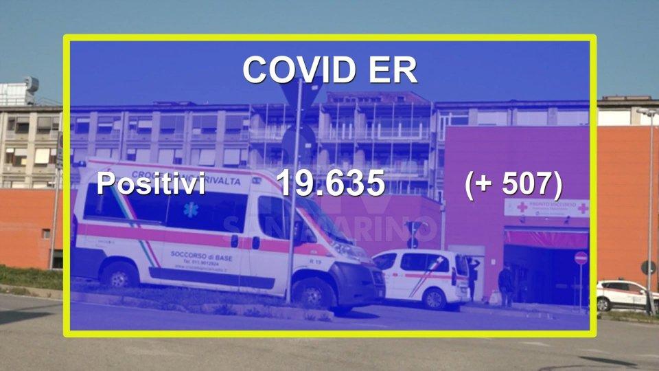 Emilia Romagna hub nazionale per la terapia intensiva