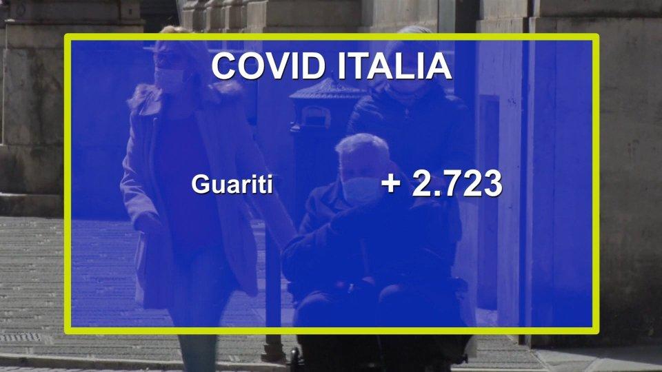 Il punto coronavirus in Italia