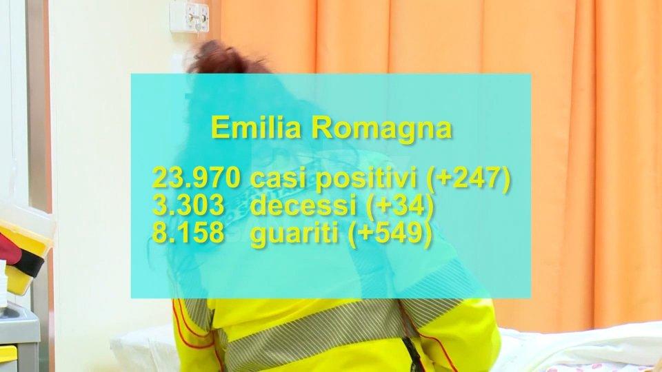 """In tutta la Romagna appena 37 casi in più. Focus su Rimini, Venturi: """"Scovati positivi a Cattolica e Coriano"""""""