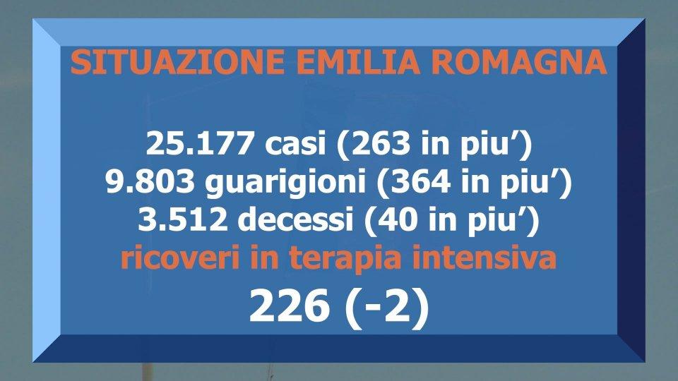 Il punto coronavirus  in Emilia Romagna e Marche