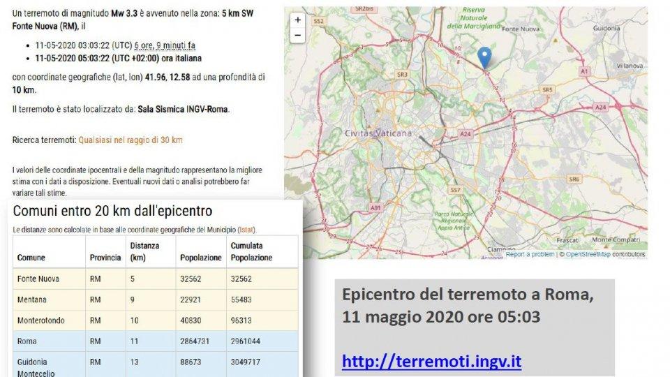 Scossa di terremoto a pochi chilometri da Roma, epicentro a Fonte Nuova