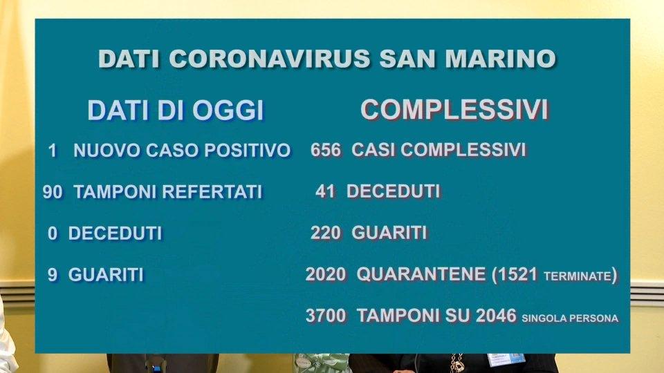 Sentiamo Massimo Arlotti