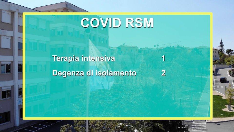 SRV_PUNTO_COVID_RSM_-_SCUOLE_1930_21052020