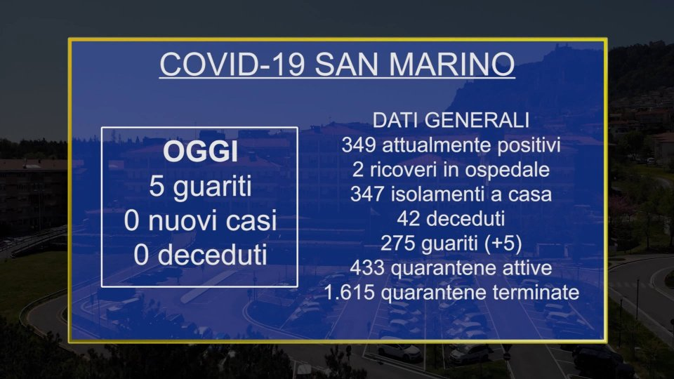 Il punto coronavirus a San Marino