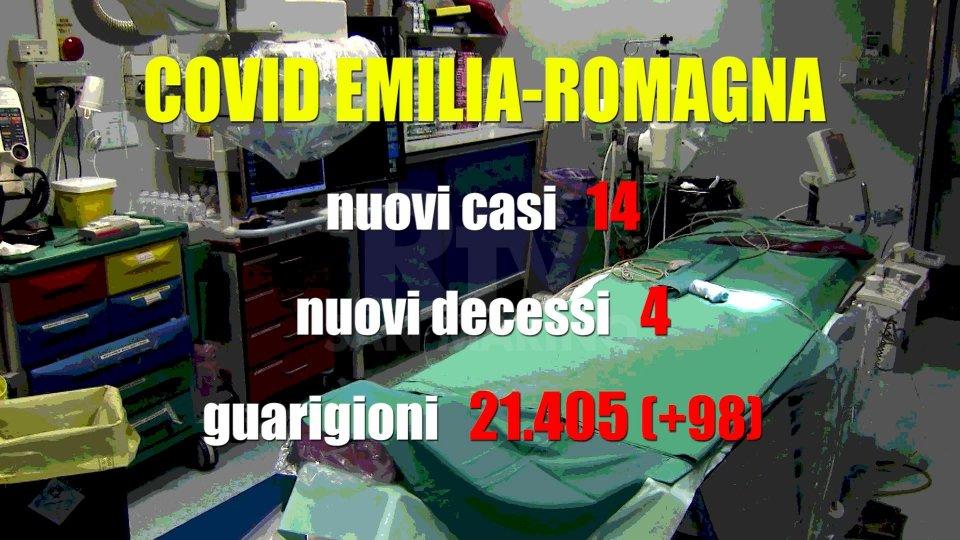 Coronavirus: dati incoraggianti a Rimini, in Regione e nell'intero Paese