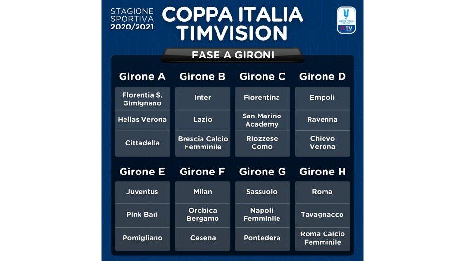 Coppa Italia: Fiorentina e Riozzese/Como per le Titane