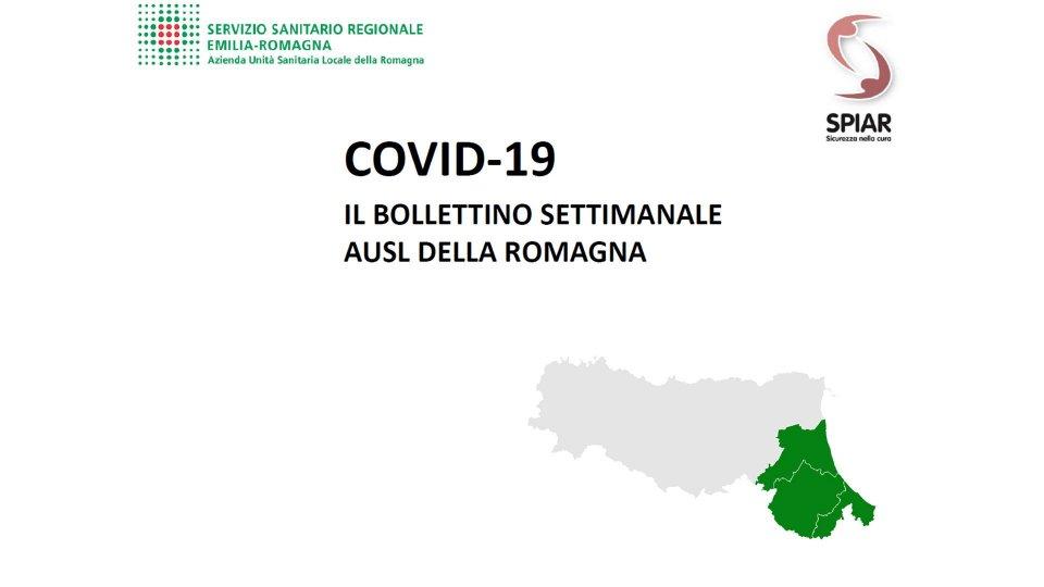 Covid: in E-R 2.428 casi e 31 morti, salgono i ricoveri