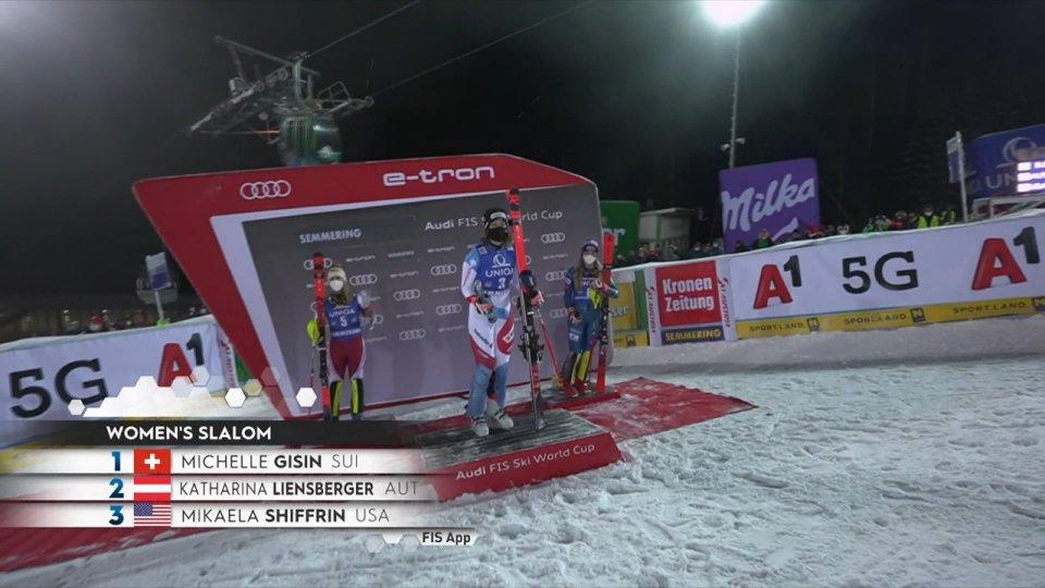 Sci, Slalom Donne: la Gisin interrompe il dominio Vlhova – Shiffrin