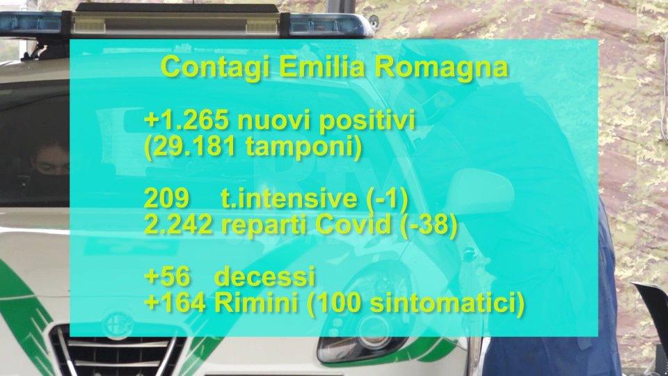 I dati in Emilia-Romagna
