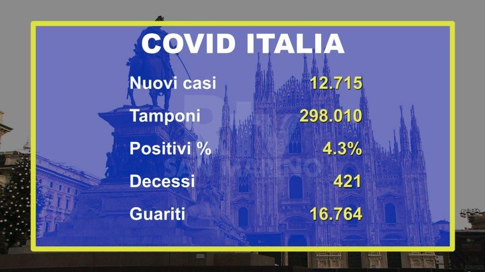 Italia: via libera dell'Aifa ai vaccini di AstraZeneca