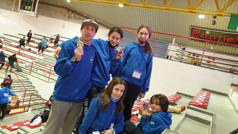 Pioggia di medaglie per la Federazione Roller sammarinese nella Coppa Italia Free Style