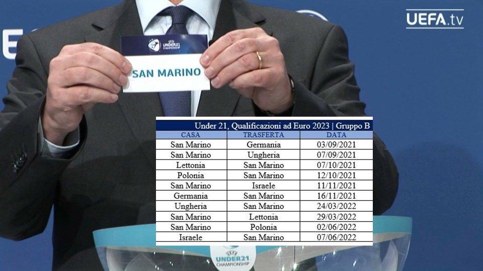 Under 21: subito la Germania per San Marino